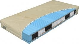 Zdravotný matrac PRIMÁTOR BIO - EX T4 - pružinový