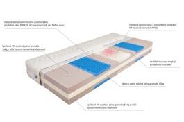 Luxusný matrac Tara - lenivá pena