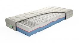 Sendvičový matrac EXCELENT - penová