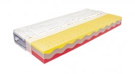 Antibakteriálny matrac Cama - BIO pena - 2 tuhosti