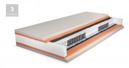 Luxusný pružinový matrac Premium Spring