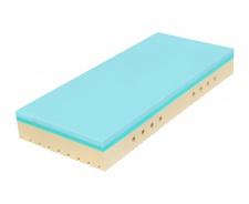 Partnerský matrac 1+1 Zdarma Super Fox blue 24 - Classic
