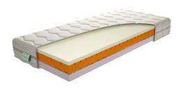 Zdravotný matrac Lea - 90x200cm