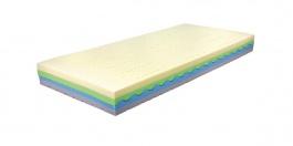 Luxusný zdravotný matrac Akasha - Lenivá pena - sendvičový