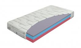 Matrac Airgel Comfort 1+1 Zdarma